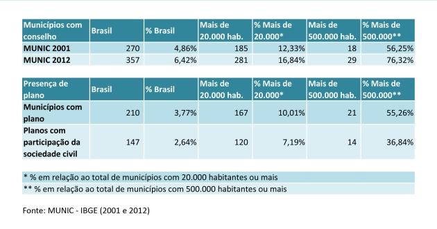 MUNIC 2012 X MUNIC 2001
